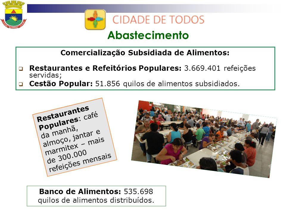 Abastecimento Comercialização Subsidiada de Alimentos: Restaurantes e Refeitórios Populares: 3.669.401 refeições servidas; Cestão Popular: 51.856 quil