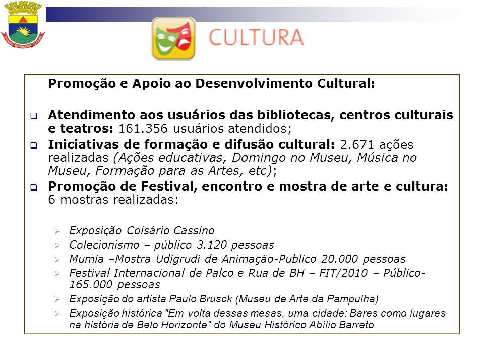 Promoção e Apoio ao Desenvolvimento Cultural: Atendimento aos usuários das bibliotecas, centros culturais e teatros: 161.356 usuários atendidos; Inici