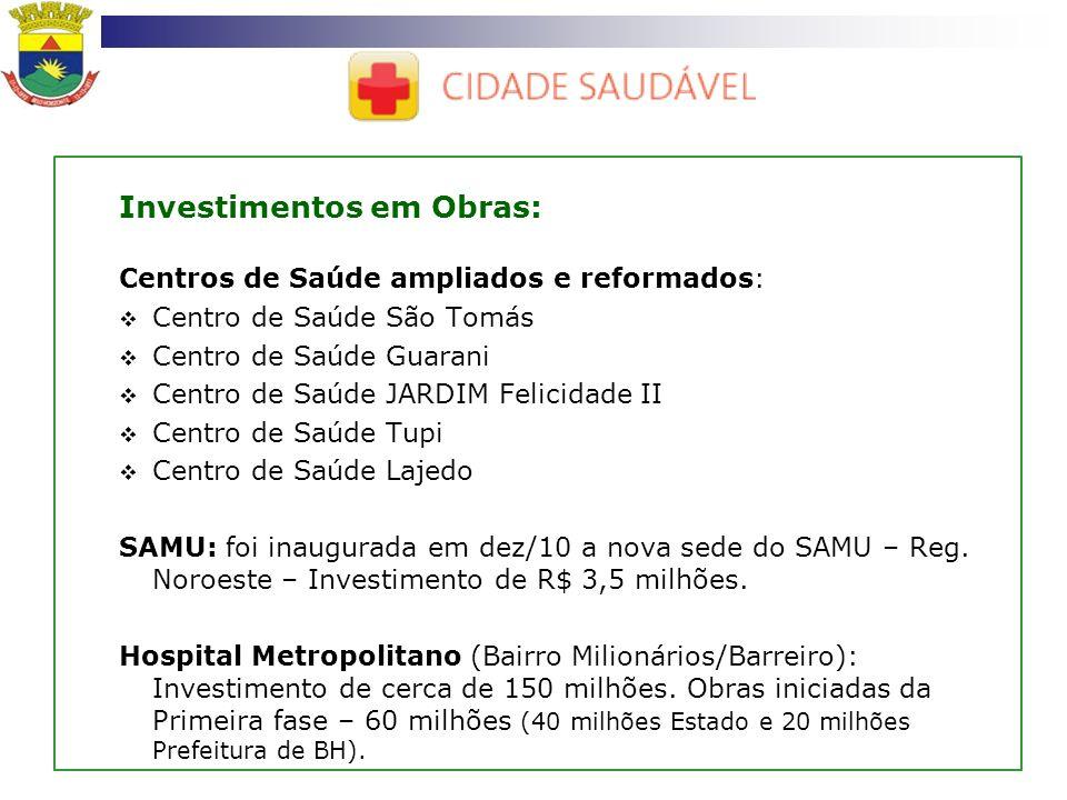 Investimentos em Obras: Centros de Saúde ampliados e reformados: Centro de Saúde São Tomás Centro de Saúde Guarani Centro de Saúde JARDIM Felicidade I