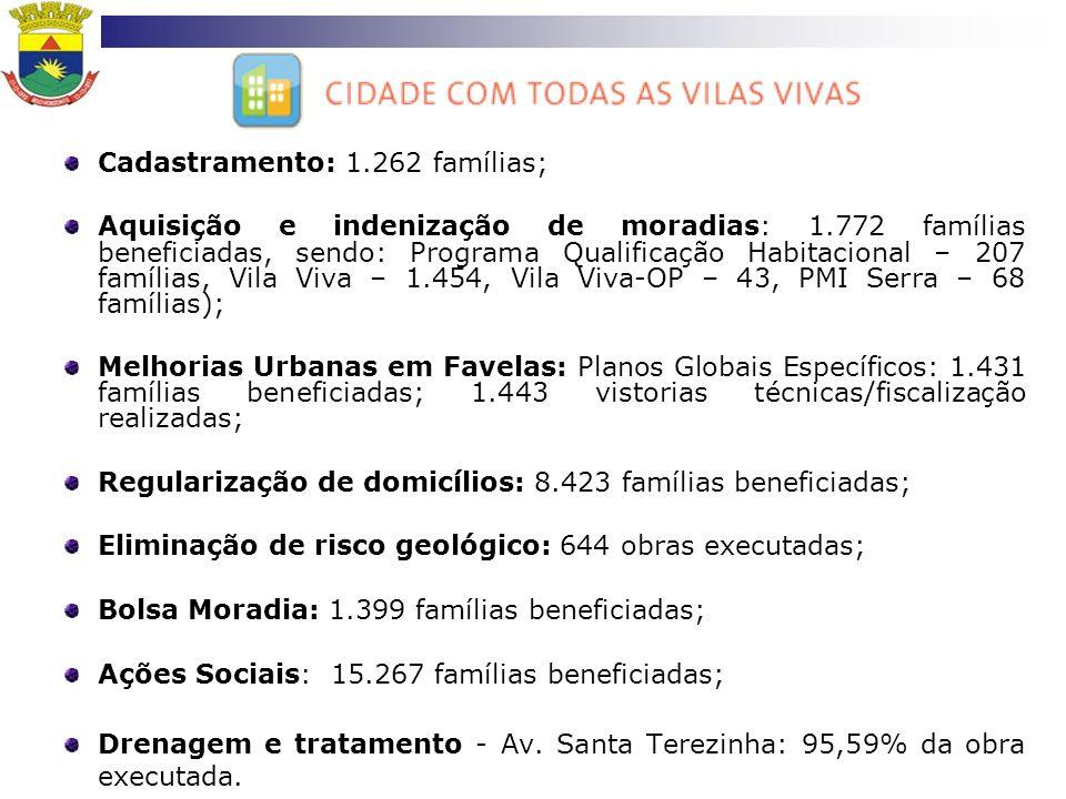 Unidades habitacionais construídas: Vila Viva Morro das Pedras – 184 unidades Vila São José – 336 unidades Pedreira Prado Lopes – 81 unidades Pró Moradia 2007 – 480 unidades Aglomerado Serra – 188 unidades Acompanhamento Social de mais de 4.000 famílias
