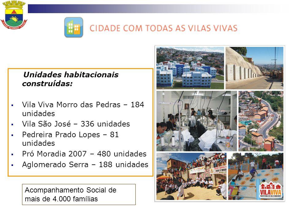 Gerenciamento do Controle Urbano: Regulamentação de edificações e parcelamentos irregulares: 302 imóveis regularizados e 932 vias fiscalizadas.