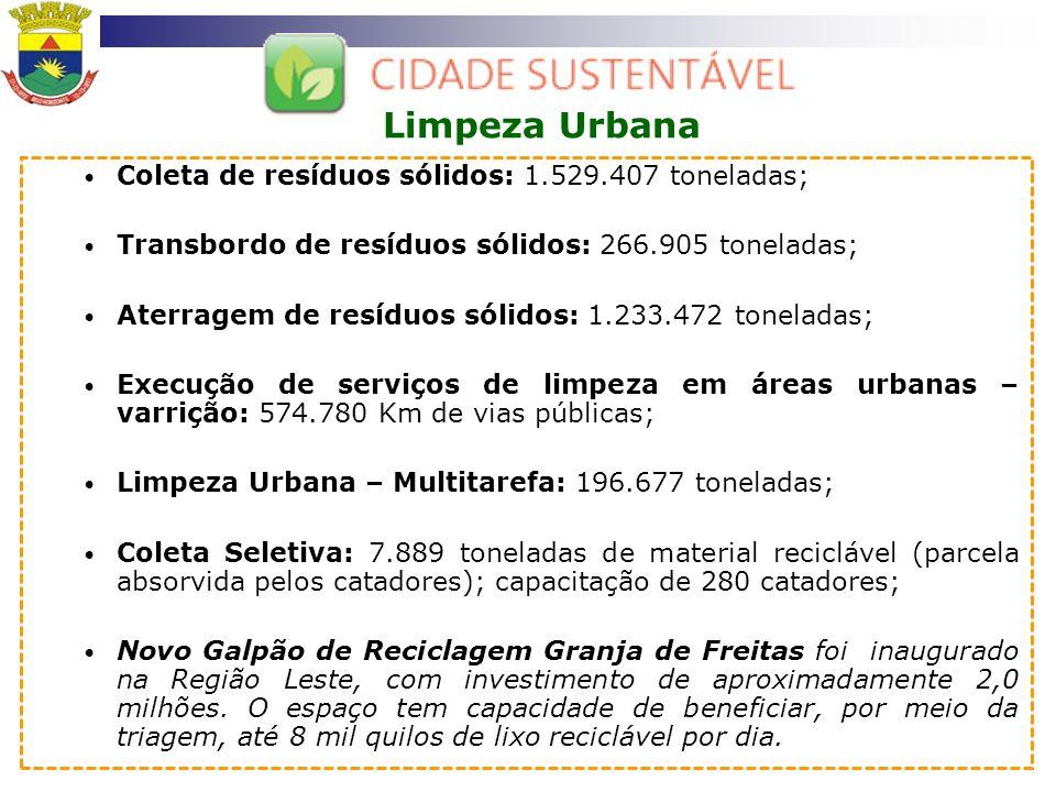 Limpeza Urbana Coleta de resíduos sólidos: 1.529.407 toneladas; Transbordo de resíduos sólidos: 266.905 toneladas; Aterragem de resíduos sólidos: 1.23