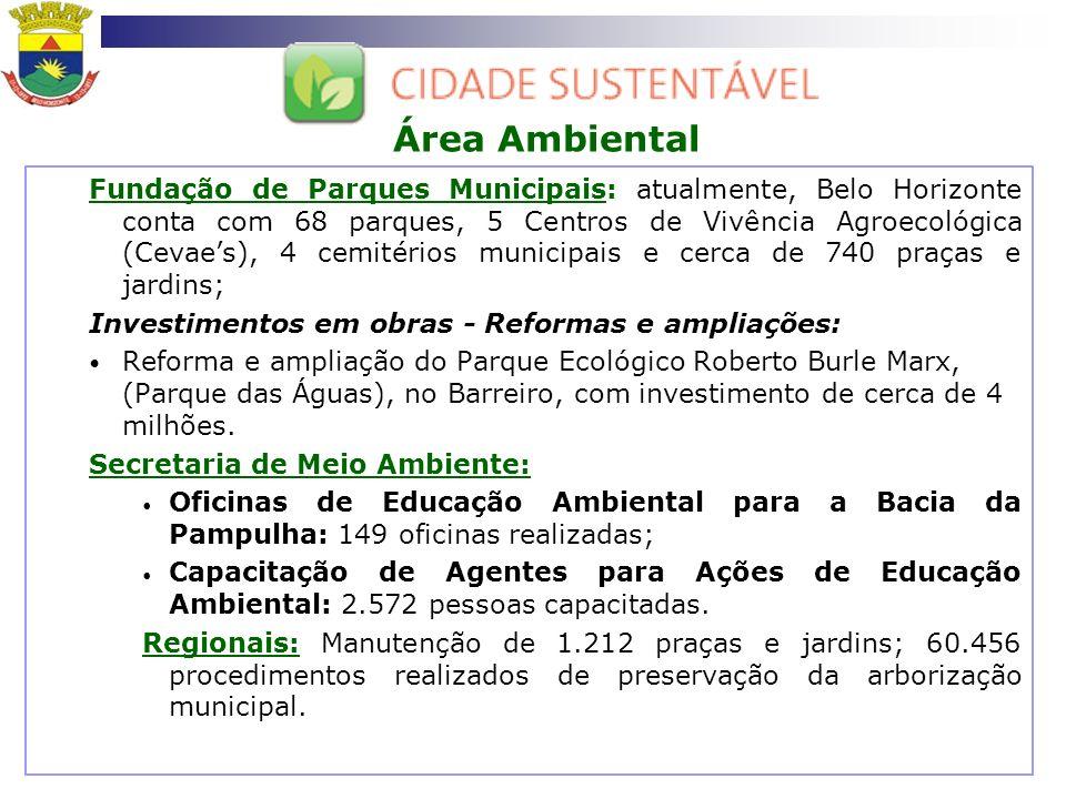 Área Ambiental Fundação de Parques Municipais: atualmente, Belo Horizonte conta com 68 parques, 5 Centros de Vivência Agroecológica (Cevaes), 4 cemité