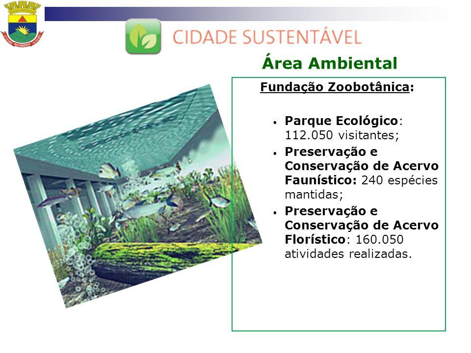 Área Ambiental Fundação Zoobotânica: Parque Ecológico: 112.050 visitantes; Preservação e Conservação de Acervo Faunístico: 240 espécies mantidas; Pres