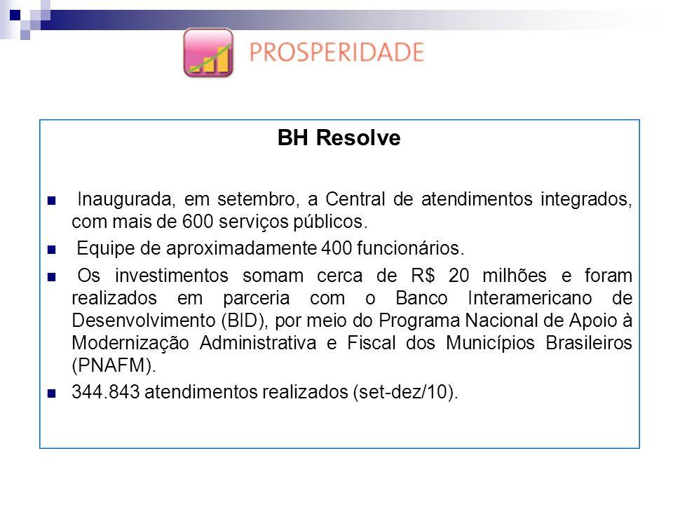 Orçamento Participativo - OP Empreendimentos do OP Digital e Regional concluídos em 2010 por temática