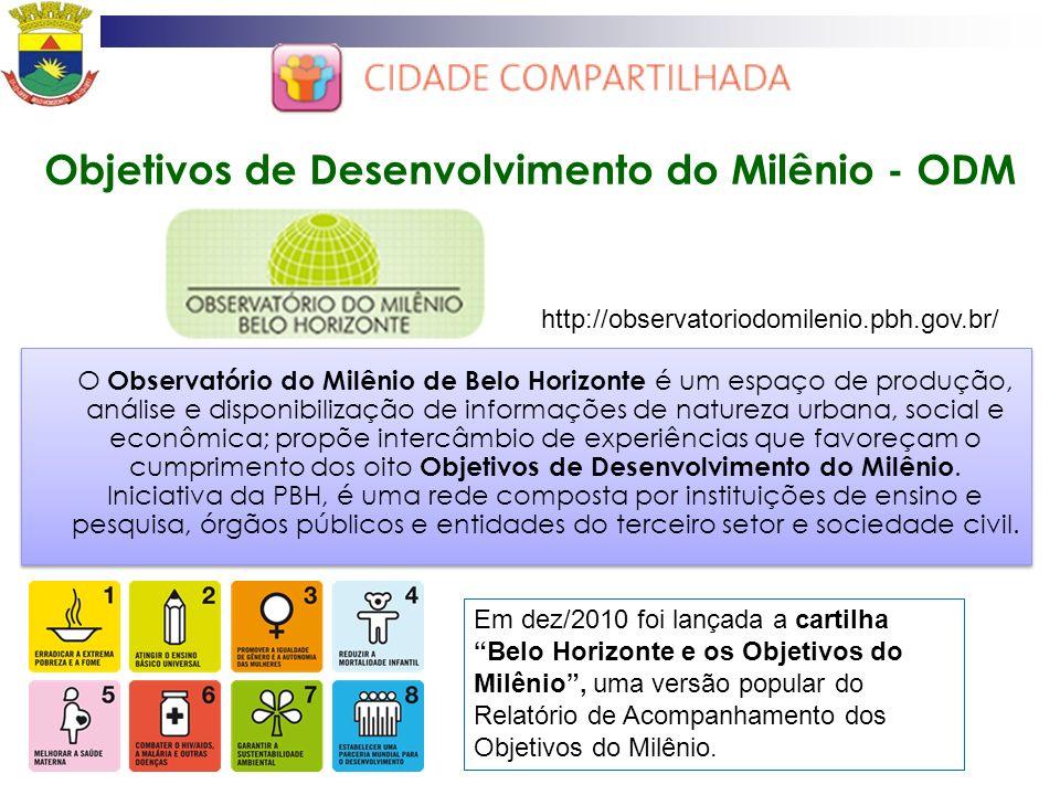 Objetivos de Desenvolvimento do Milênio - ODM O Observatório do Milênio de Belo Horizonte é um espaço de produção, análise e disponibilização de infor