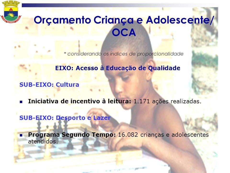 Orçamento Criança e Adolescente/ OCA * considerando os índices de proporcionalidade EIXO: Acesso à Educação de Qualidade SUB-EIXO: Cultura Iniciativa