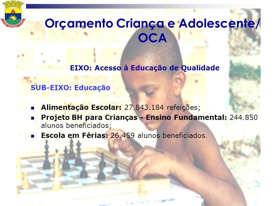 Orçamento Criança e Adolescente/ OCA EIXO: Acesso à Educação de Qualidade SUB-EIXO: Educação Alimentação Escolar: 27.843.184 refeições; Projeto BH par