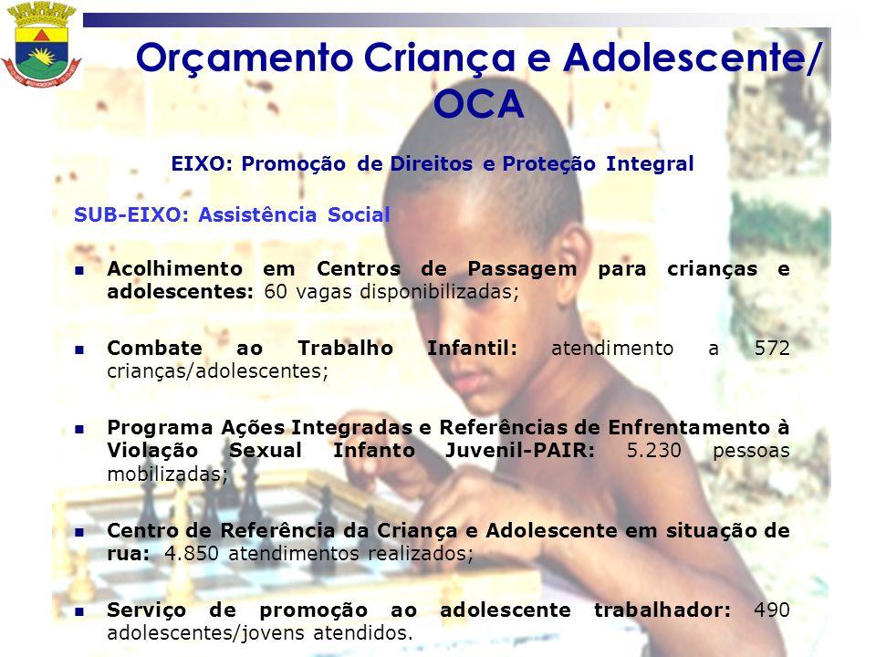 Orçamento Criança e Adolescente/ OCA EIXO: Promovendo Vidas Saudáveis SUB-EIXO: Saúde Ações de Atenção à Criança e ao Adolescente: 563.019 atendimentos; Ações de Atenção à Mulher: 484.581 atendimentos.