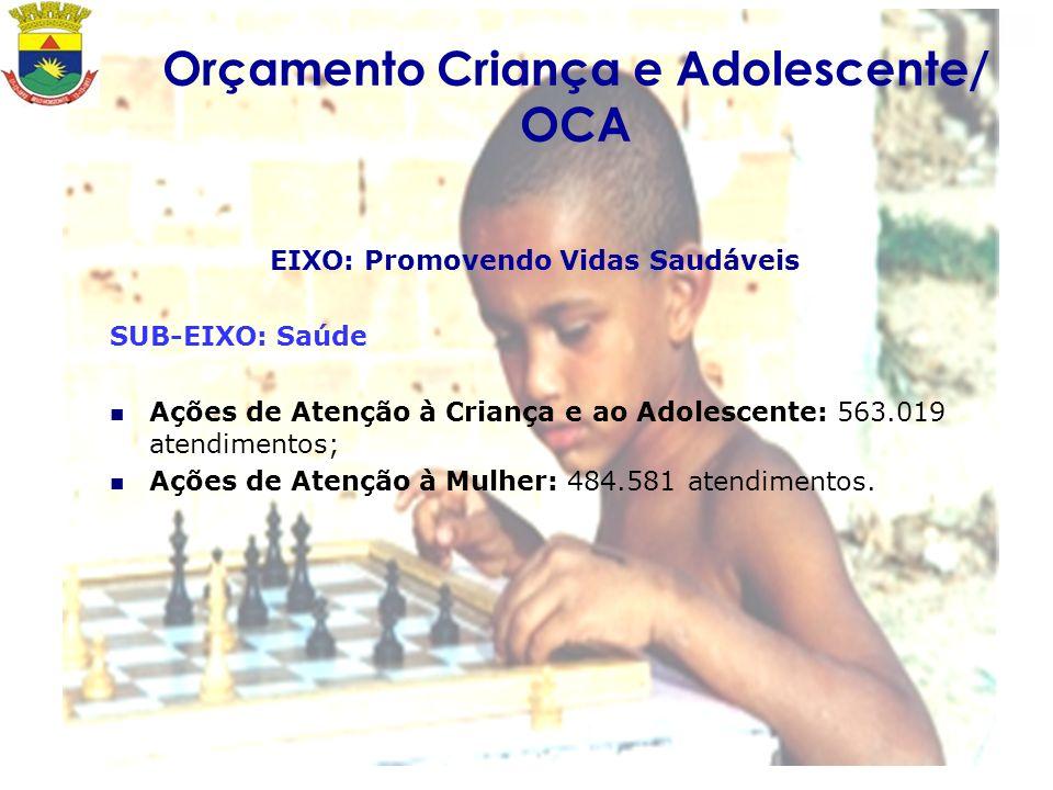Orçamento Criança e Adolescente/ OCA EIXO: Promovendo Vidas Saudáveis SUB-EIXO: Saúde Ações de Atenção à Criança e ao Adolescente: 563.019 atendimento