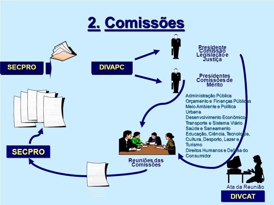 3.Plenário DIVAPC Incluído em PautaDIVAPL Comissão Leg.