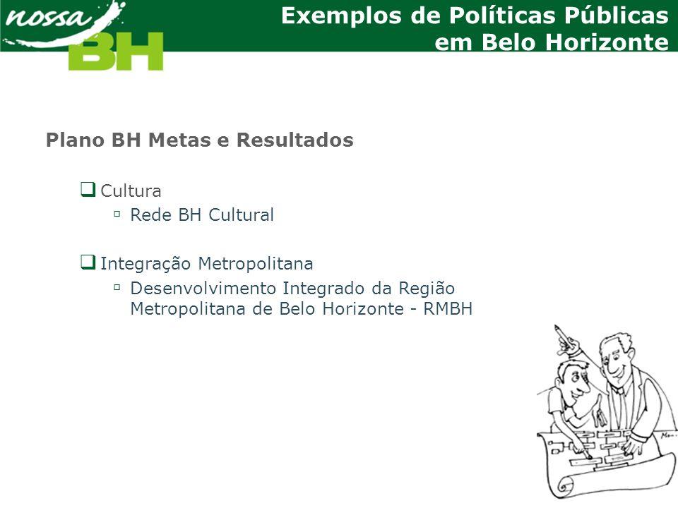 Exemplos de Políticas Públicas em Belo Horizonte Plano BH Metas e Resultados Cultura Rede BH Cultural Integração Metropolitana Desenvolvimento Integra