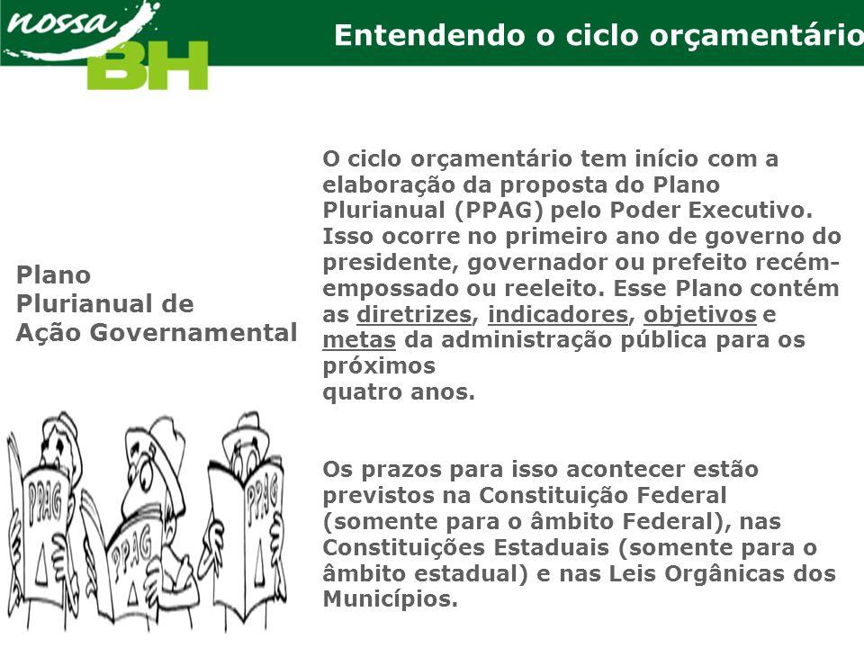 O ciclo orçamentário tem início com a elaboração da proposta do Plano Plurianual (PPAG) pelo Poder Executivo. Isso ocorre no primeiro ano de governo d