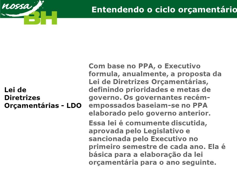 Com base no PPA, o Executivo formula, anualmente, a proposta da Lei de Diretrizes Orçamentárias, definindo prioridades e metas de governo. Os governan