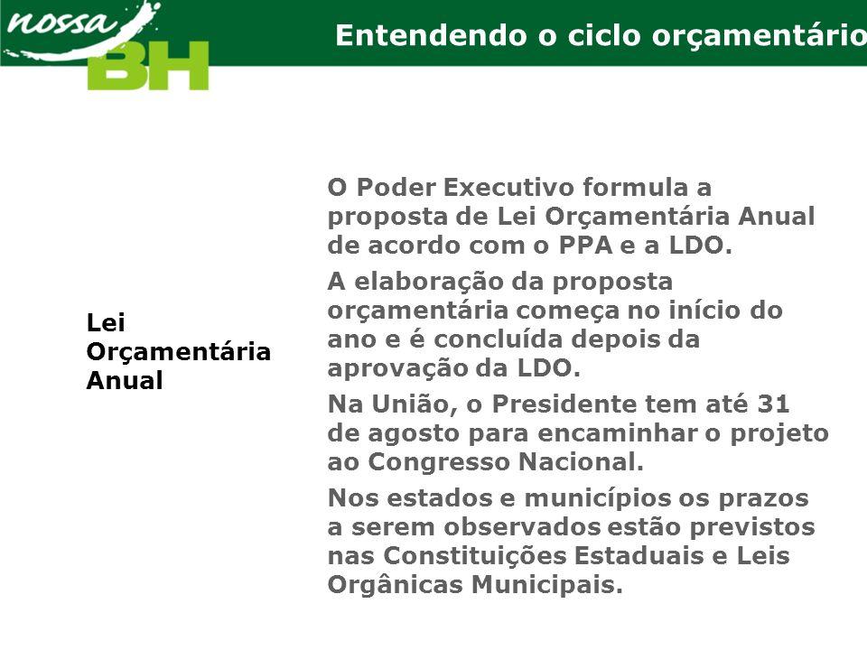 O Poder Executivo formula a proposta de Lei Orçamentária Anual de acordo com o PPA e a LDO. A elaboração da proposta orçamentária começa no início do