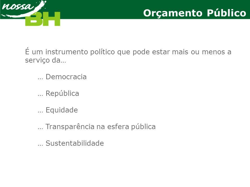 É um instrumento político que pode estar mais ou menos a serviço da… … Democracia … República … Equidade … Transparência na esfera pública … Sustentab