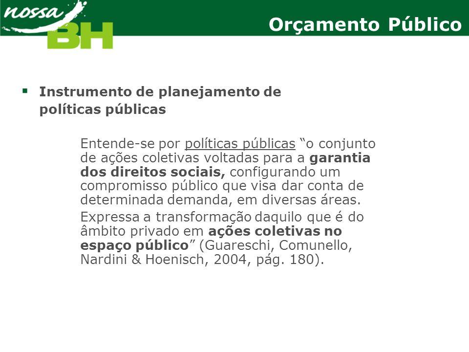 Instrumento de planejamento de políticas públicas Entende-se por políticas públicas o conjunto de ações coletivas voltadas para a garantia dos direito