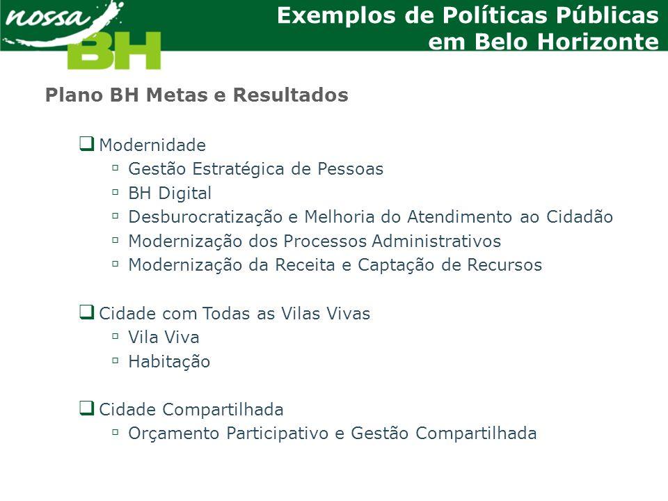 Exemplos de Políticas Públicas em Belo Horizonte Plano BH Metas e Resultados Modernidade Gestão Estratégica de Pessoas BH Digital Desburocratização e