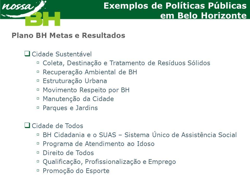 Exemplos de Políticas Públicas em Belo Horizonte Plano BH Metas e Resultados Cultura Rede BH Cultural Integração Metropolitana Desenvolvimento Integrado da Região Metropolitana de Belo Horizonte - RMBH
