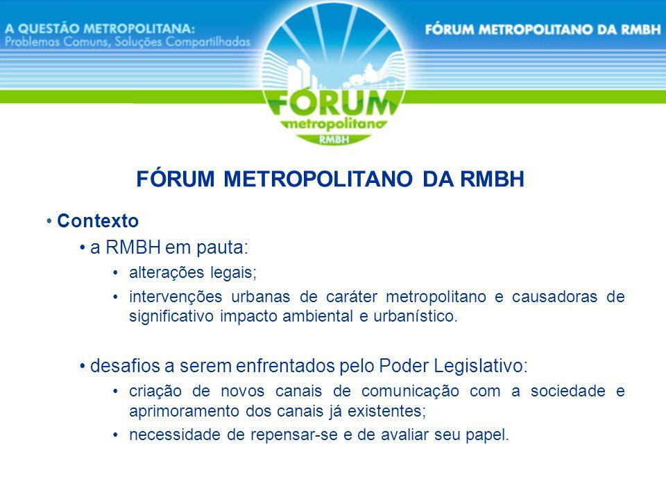 FÓRUM METROPOLITANO DA RMBH Contexto a RMBH em pauta: alterações legais; intervenções urbanas de caráter metropolitano e causadoras de significativo i