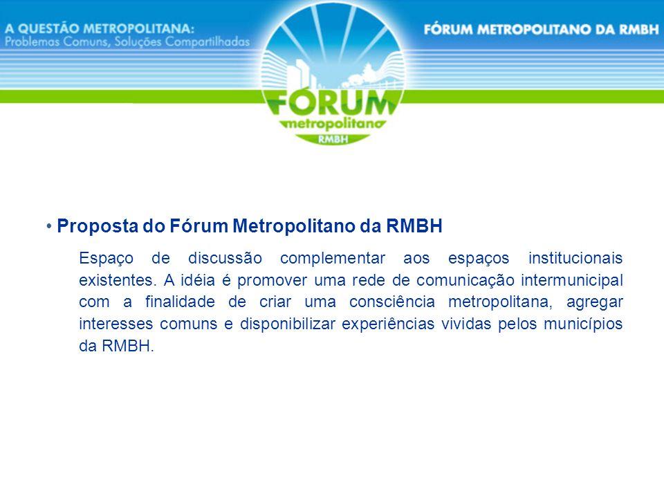 Proposta do Fórum Metropolitano da RMBH Espaço de discussão complementar aos espaços institucionais existentes. A idéia é promover uma rede de comunic