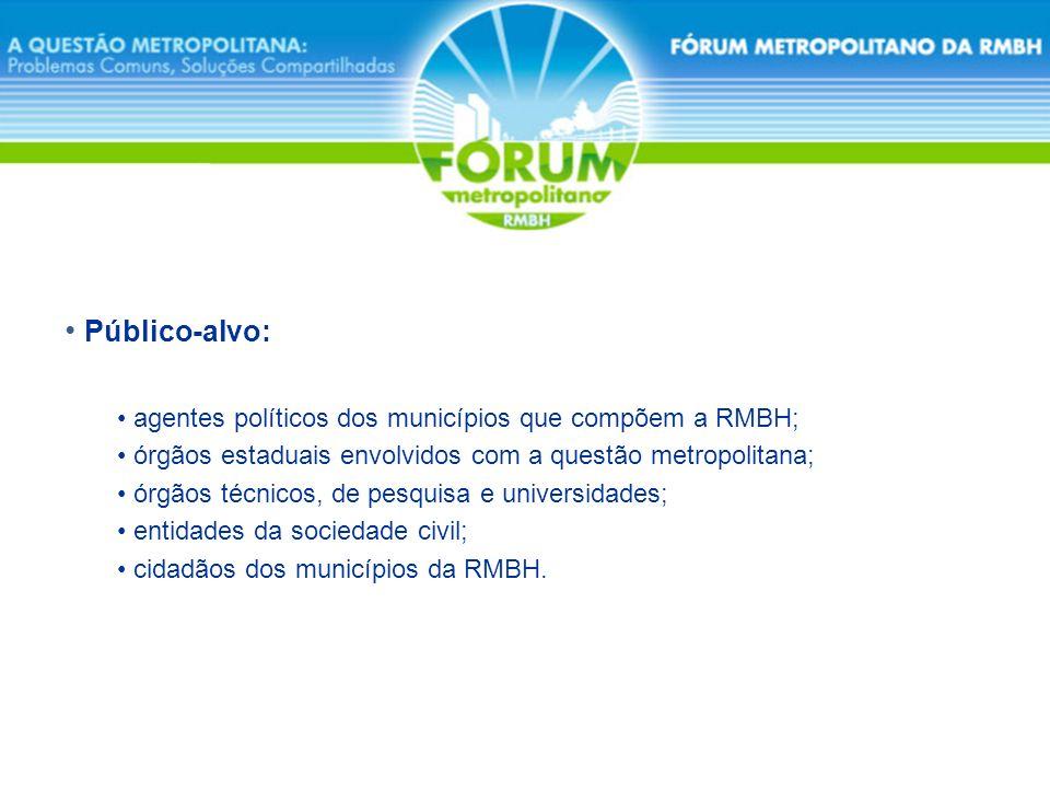 Público-alvo: agentes políticos dos municípios que compõem a RMBH; órgãos estaduais envolvidos com a questão metropolitana; órgãos técnicos, de pesqui