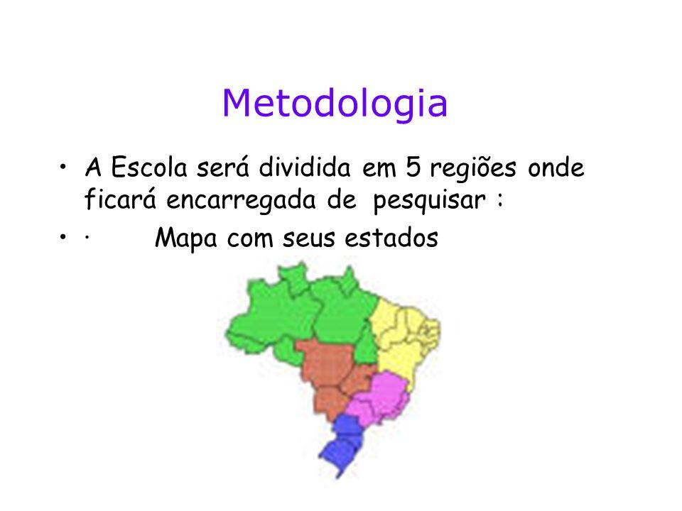 Metodologia A Escola será dividida em 5 regiões onde ficará encarregada de pesquisar : · Mapa com seus estados