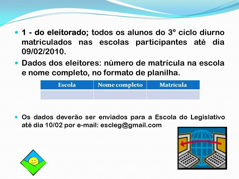 2 - condições para a candidatura; estar matriculado na escola participante do Projeto em uma das turmas do 3º ciclo, não podendo concorrer o candidato que completar 15 anos de idade até dia 30/06/2010.
