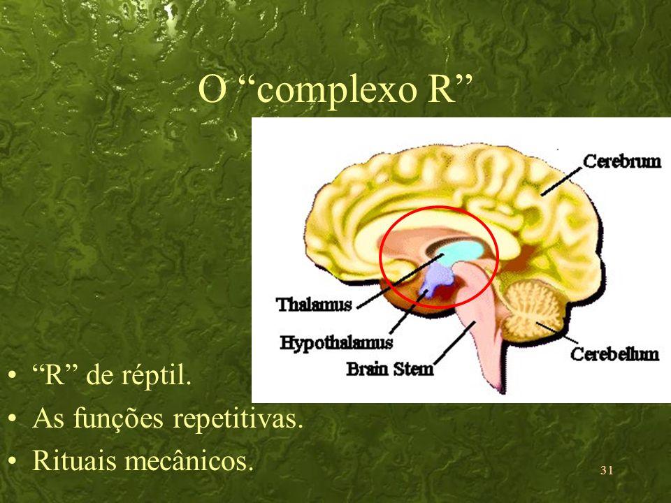 31 O complexo R R de réptil. As funções repetitivas. Rituais mecânicos.