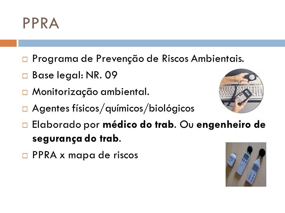 PPRA Programa de Prevenção de Riscos Ambientais. Base legal: NR. 09 Monitorização ambiental. Agentes físicos/químicos/biológicos Elaborado por médico