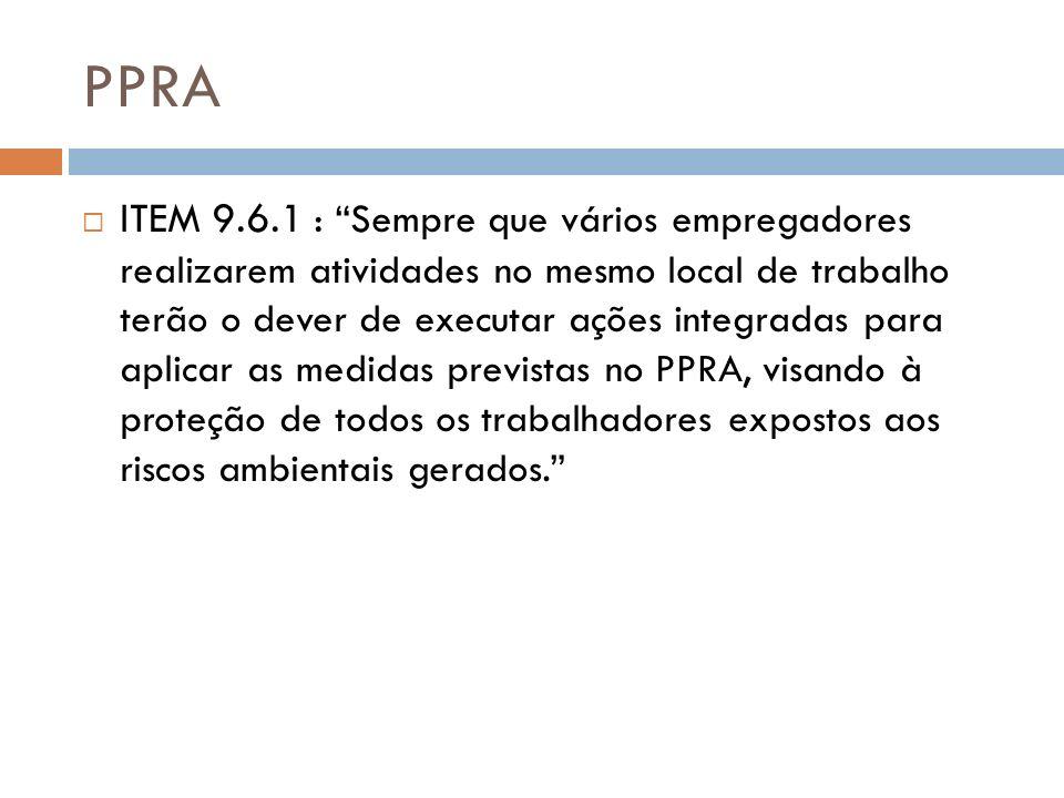 PPRA ITEM 9.6.1 : Sempre que vários empregadores realizarem atividades no mesmo local de trabalho terão o dever de executar ações integradas para apli