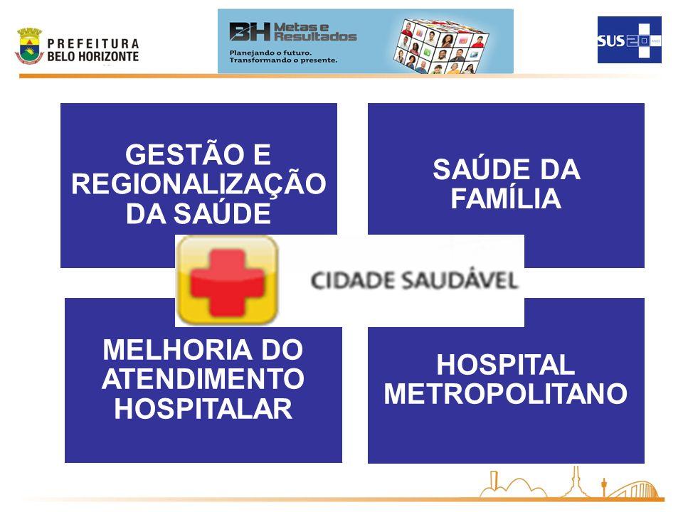 GESTÃO E REGIONALIZAÇÃO DA SAÚDE SAÚDE DA FAMÍLIA MELHORIA DO ATENDIMENTO HOSPITALAR HOSPITAL METROPOLITANO