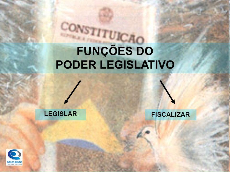 FUNÇÕES DO PODER LEGISLATIVO LEGISLAR FISCALIZAR