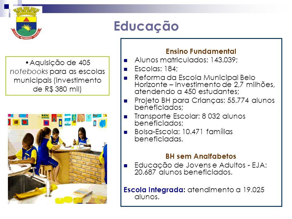 Educação Ensino Fundamental Alunos matriculados: 143.039; Escolas: 184; Reforma da Escola Municipal Belo Horizonte – investimento de 2,7 milhões, atendendo a 450 estudantes; Projeto BH para Crianças: 55.774 alunos beneficiados; Transporte Escolar: 8 032 alunos beneficiados; Bolsa-Escola: 10.471 famílias beneficiadas.