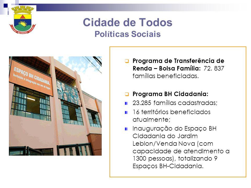 Cidade de Todos Pol í ticas Sociais Programa de Transferência de Renda – Bolsa Família: 72. 837 famílias beneficiadas. Programa BH Cidadania: 23.285 f