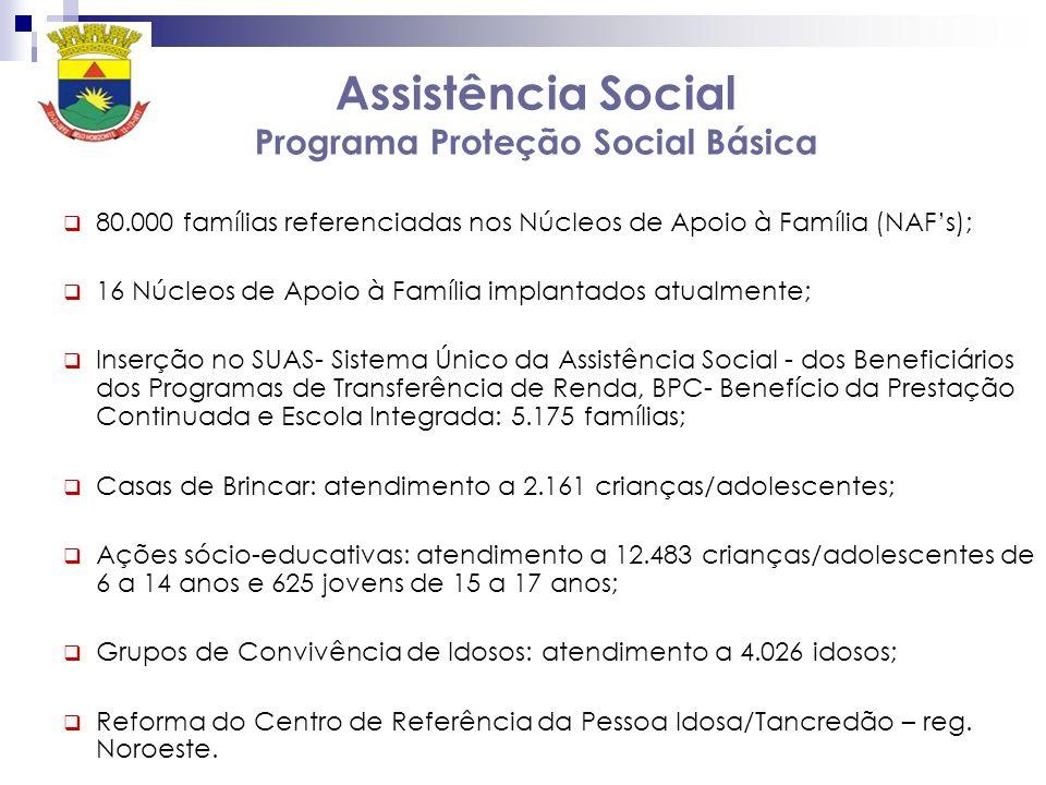 Assistência Social Programa Proteção Social Básica 80.000 famílias referenciadas nos Núcleos de Apoio à Família (NAFs); 16 Núcleos de Apoio à Família implantados atualmente; Inserção no SUAS- Sistema Único da Assistência Social - dos Beneficiários dos Programas de Transferência de Renda, BPC- Benefício da Prestação Continuada e Escola Integrada: 5.175 famílias; Casas de Brincar: atendimento a 2.161 crianças/adolescentes; Ações sócio-educativas: atendimento a 12.483 crianças/adolescentes de 6 a 14 anos e 625 jovens de 15 a 17 anos; Grupos de Convivência de Idosos: atendimento a 4.026 idosos; Reforma do Centro de Referência da Pessoa Idosa/Tancredão – reg.