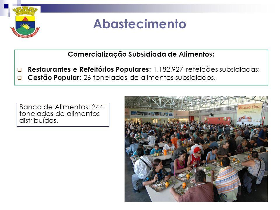 Abastecimento Comercialização Subsidiada de Alimentos: Restaurantes e Refeitórios Populares: 1.182.927 refeições subsidiadas; Cestão Popular: 26 toneladas de alimentos subsidiados.