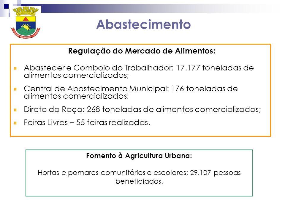Abastecimento Regulação do Mercado de Alimentos: Abastecer e Comboio do Trabalhador: 17.177 toneladas de alimentos comercializados; Central de Abastec