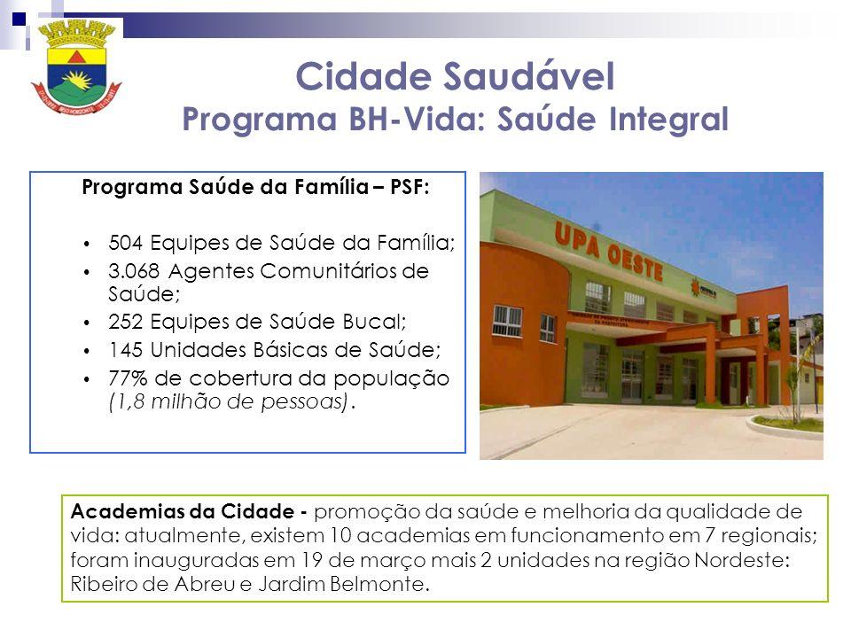 Cidade Saudável Programa BH-Vida: Saúde Integral Programa Saúde da Família – PSF: 504 Equipes de Saúde da Família; 3.068 Agentes Comunitários de Saúde