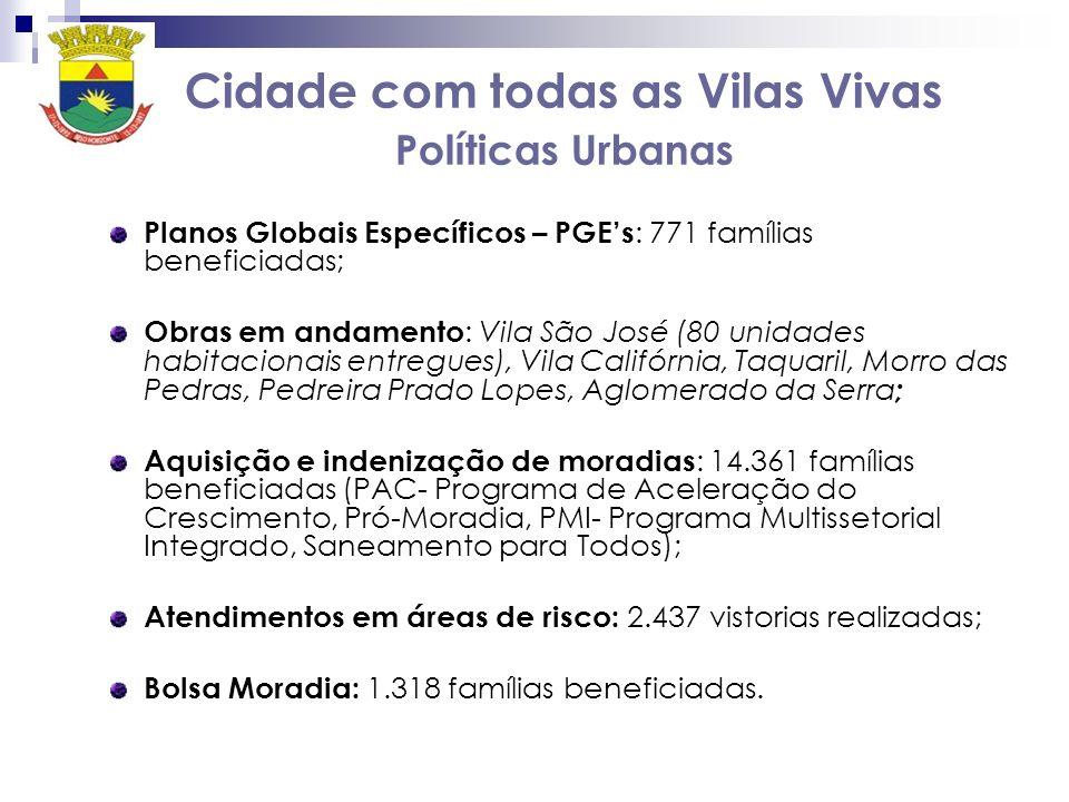 Cidade com todas as Vilas Vivas Políticas Urbanas Planos Globais Específicos – PGEs : 771 famílias beneficiadas; Obras em andamento : Vila São José (8