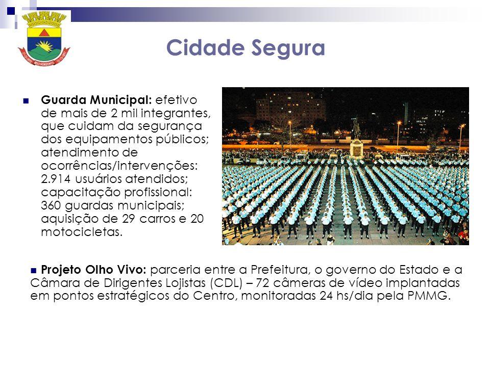 Cidade Segura Guarda Municipal: efetivo de mais de 2 mil integrantes, que cuidam da segurança dos equipamentos públicos; atendimento de ocorrências/in