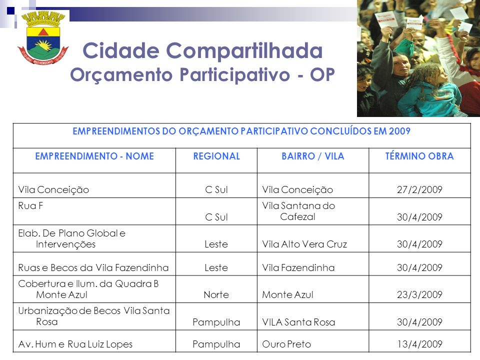 Cidade Compartilhada Orçamento Participativo - OP EMPREENDIMENTOS DO ORÇAMENTO PARTICIPATIVO CONCLUÍDOS EM 2009 EMPREENDIMENTO - NOMEREGIONALBAIRRO /