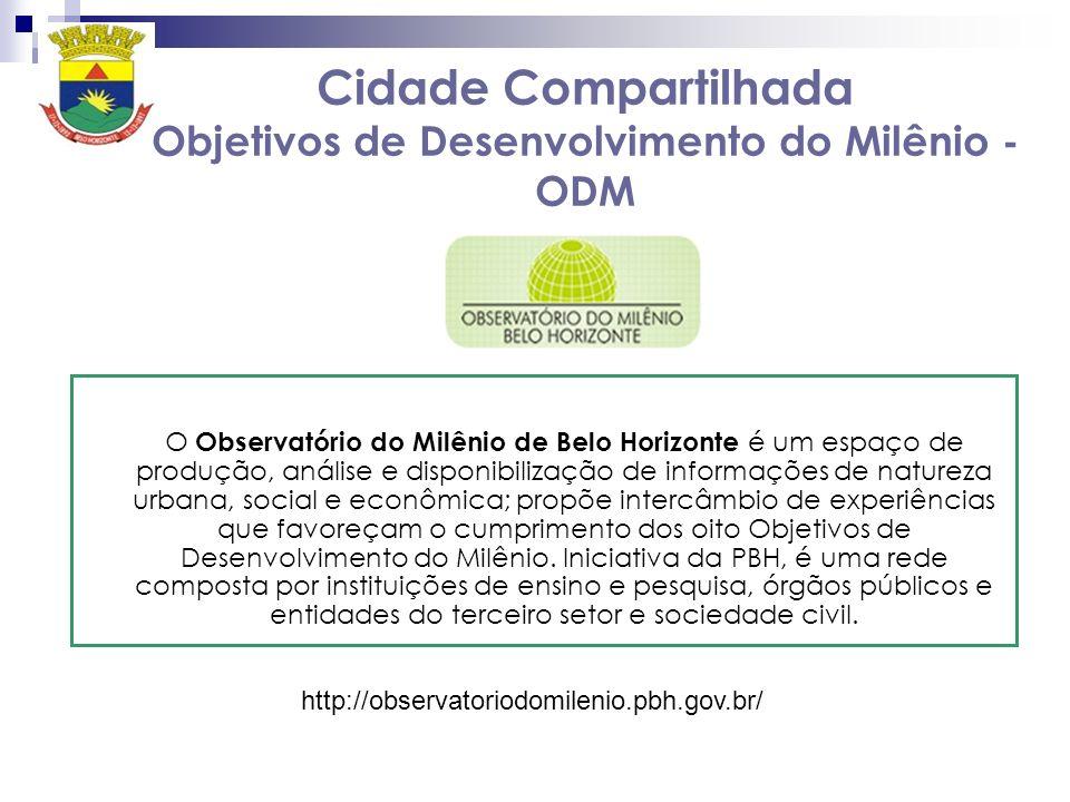Cidade Compartilhada Objetivos de Desenvolvimento do Milênio - ODM O Observatório do Milênio de Belo Horizonte é um espaço de produção, análise e disponibilização de informações de natureza urbana, social e econômica; propõe intercâmbio de experiências que favoreçam o cumprimento dos oito Objetivos de Desenvolvimento do Milênio.