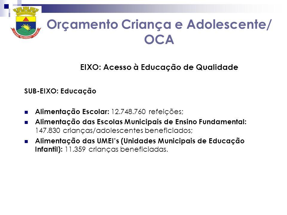 Orçamento Criança e Adolescente/ OCA EIXO: Acesso à Educação de Qualidade SUB-EIXO: Educação Alimentação Escolar: 12.748.760 refeições; Alimentação da