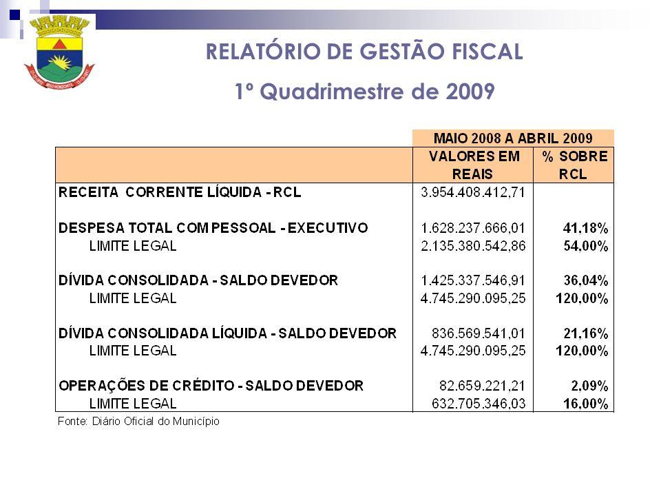 RELATÓRIO DE GESTÃO FISCAL 1º Quadrimestre de 2009