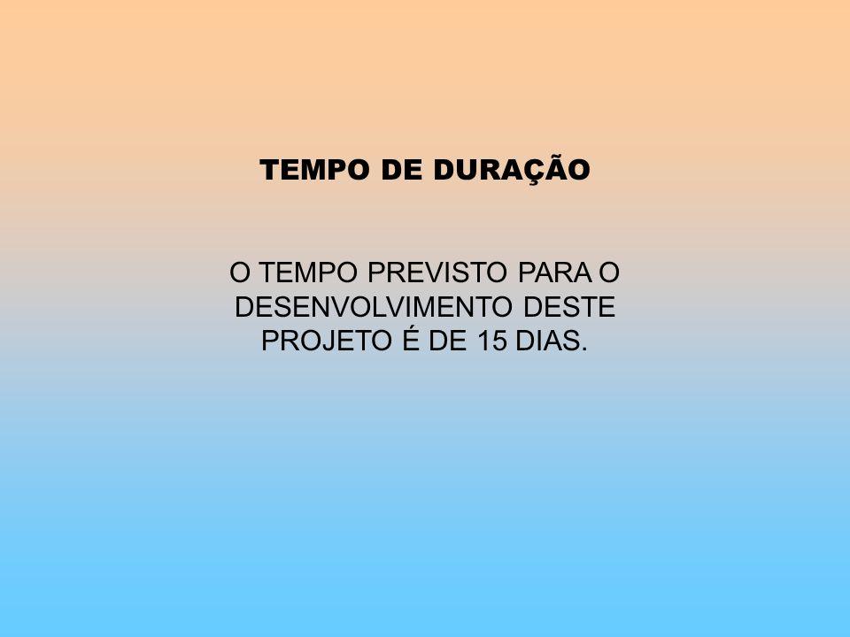 TEMPO DE DURAÇÃO O TEMPO PREVISTO PARA O DESENVOLVIMENTO DESTE PROJETO É DE 15 DIAS.