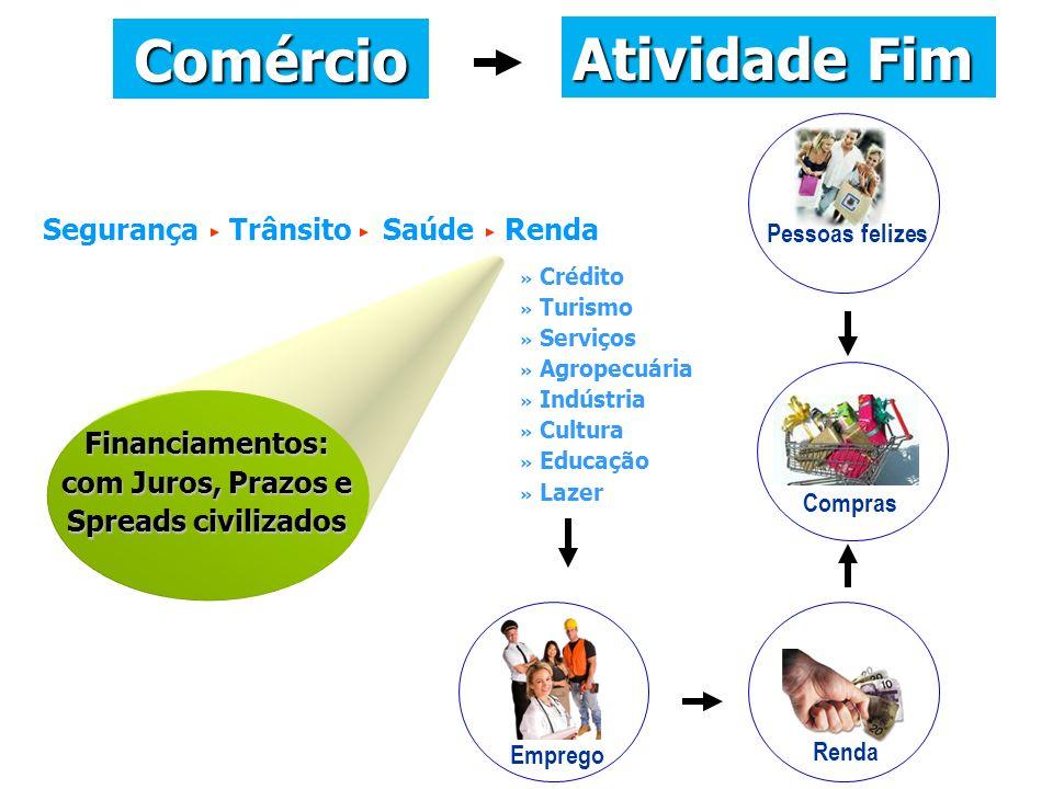 Comércio Atividade Fim SegurançaTrânsitoSaúdeRenda » Crédito » Turismo » Serviços » Agropecuária » Indústria » Cultura » Educação » Lazer Financiament