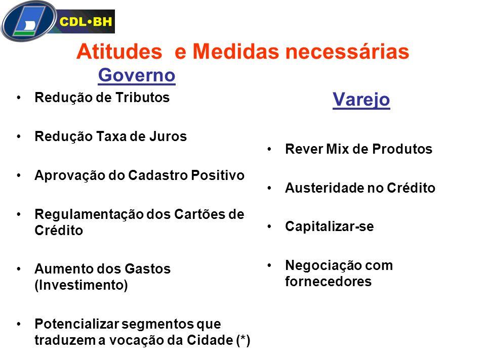 Atitudes e Medidas necessárias Governo Redução de Tributos Redução Taxa de Juros Aprovação do Cadastro Positivo Regulamentação dos Cartões de Crédito