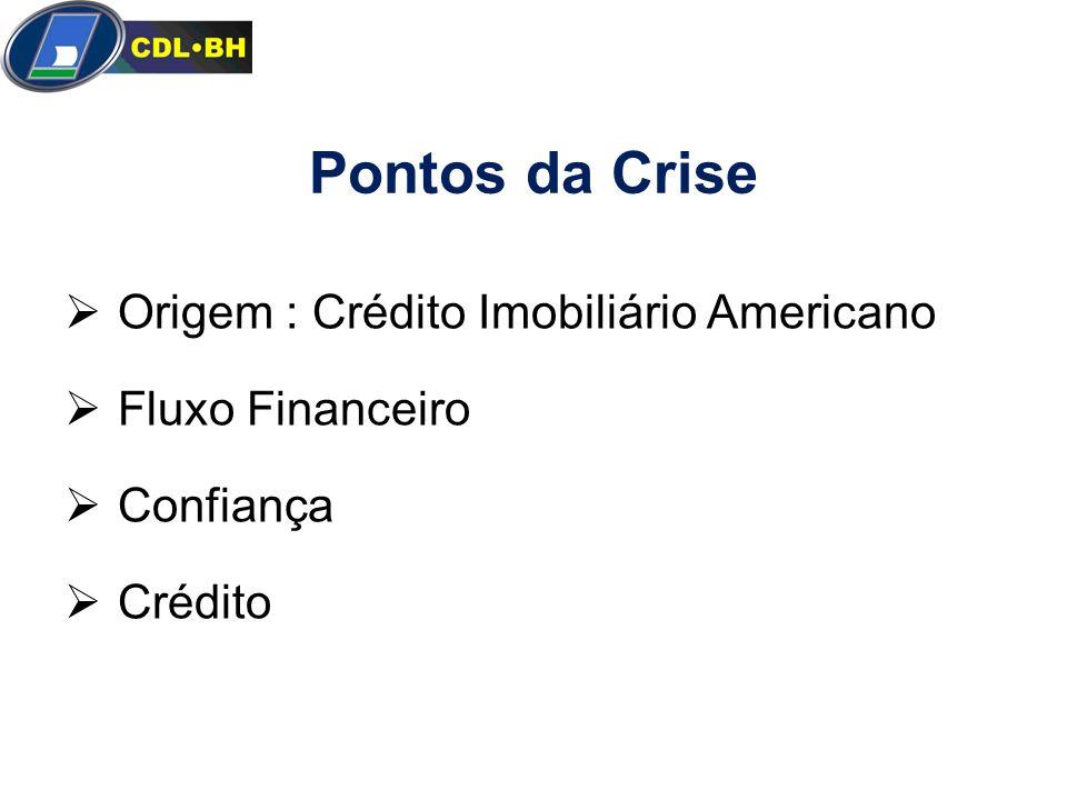 Pontos da Crise Origem : Crédito Imobiliário Americano Fluxo Financeiro Confiança Crédito
