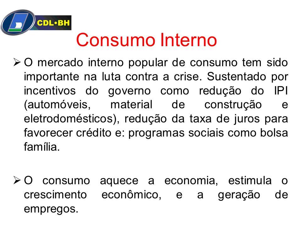 Consumo Interno O mercado interno popular de consumo tem sido importante na luta contra a crise. Sustentado por incentivos do governo como redução do